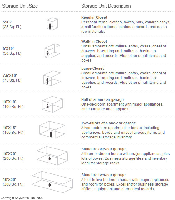 Self storage unit size chart